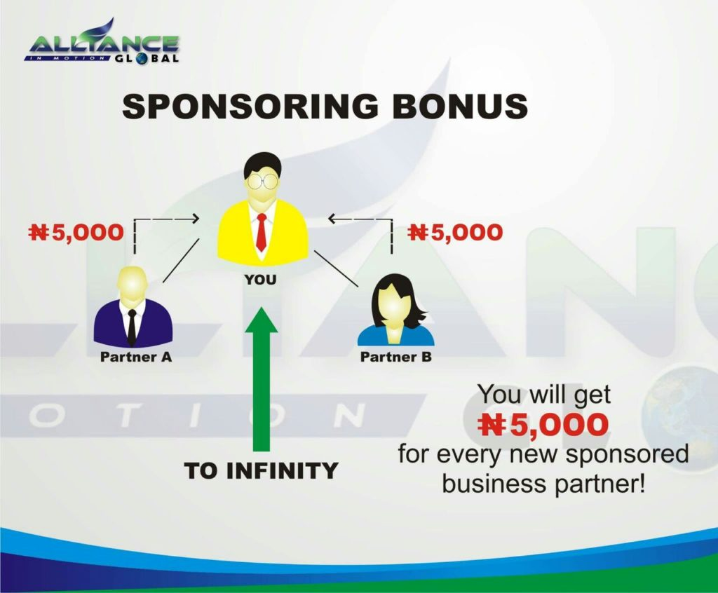 AIM Global Compensation/Marketing Plan